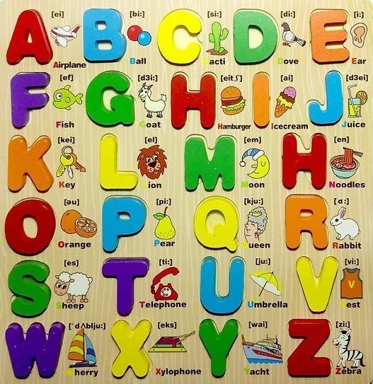 Bảng chữ cái Tiếng Anh cho bé học chuẩn & đầy đủ nhất