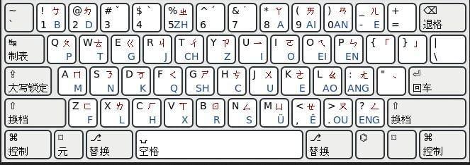 Pinyin là gì?