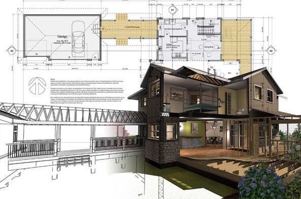 Kiến trúc là gì?